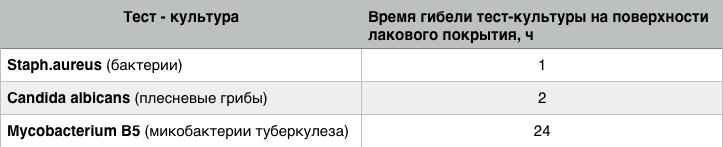 ПГМГ в ЛКМ